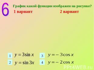 График какой функции изображен на рисунке? 1 вариант 2 вариант