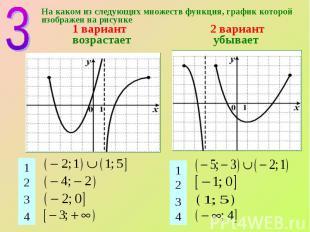 На каком из следующих множеств функция, график которой изображен на рисунке 1 ва