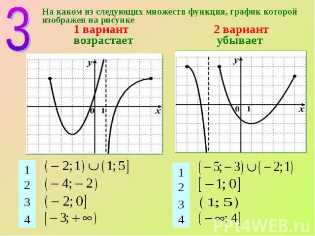На каком из следующих множеств функция, график которой изображен на рисунке 1 вариант 2 вариант возрастает убывает