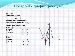 у =|3х+4|-2 у =|3х+4|-2 Решение: 3х+4=0 х = Координатная плоскость разбивается п