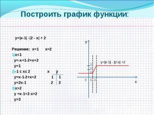 у=|х-1| -|2 - х| + 2 у=|х-1| -|2 - х| + 2 Решение: х=1 х=2 х<1 у=-х+1-2+х+2 у