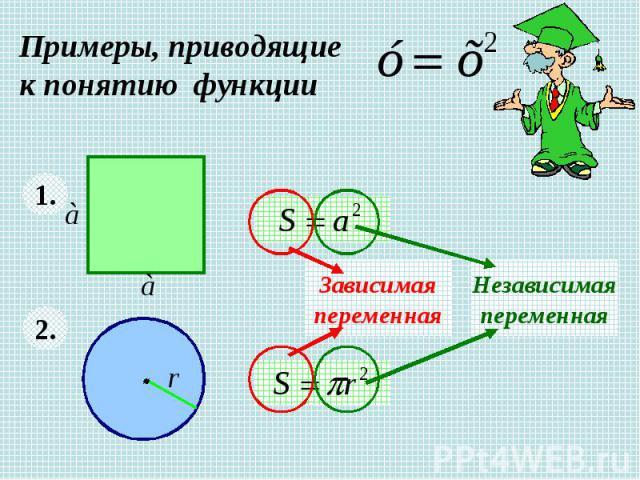 Примеры, приводящие к понятию функции