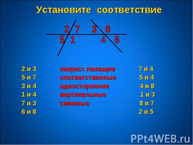 2 и 3 накрест лежащие 7 и 4 2 и 3 накрест лежащие 7 и 4 5 и 7 соответственные 5 и 4 3 и 4 односторонние 4 и 8 1 и 4 вертикальные 1 и 3 7 и 3 смежные 8 и 7 6 и 8 2 и 5