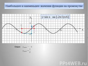 Наибольшее и наименьшее значения функции на промежутке