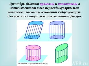 Цилиндры бывают прямыми и наклонными в зависимости от того перпендикулярны или н
