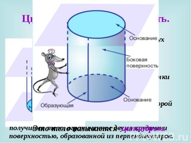 Цилиндрическая поверхность. Если в одной из двух параллельных плоскостей взять окружность, и из каждой ее точки восстановить перпендикуляр до пересечения со второй плоскостью, то