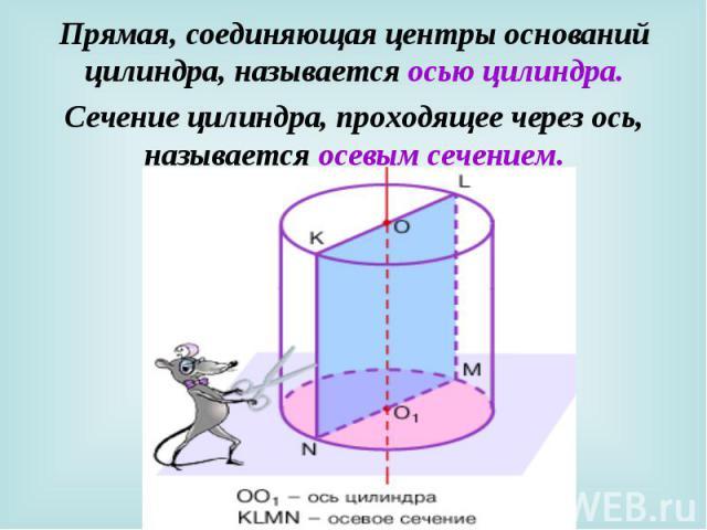 Прямая, соединяющая центры оснований цилиндра, называется осью цилиндра.