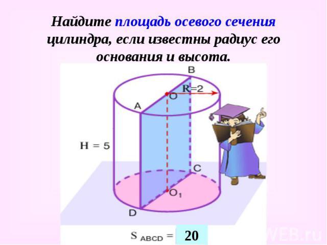 Найдите площадь осевого сечения цилиндра, если известны радиус его основания и высота.