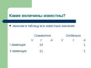 заносим в таблицу все известные значения заносим в таблицу все известные значени