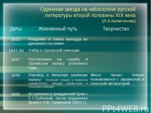 Одинокая звезда на небосклоне русской литературы второй половины ХIХ века (Л.А.К