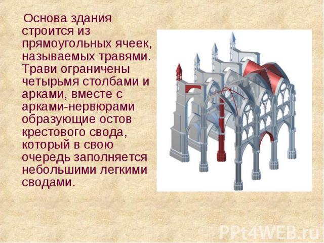 Основа здания строится из прямоугольных ячеек, называемых травями. Трави ограничены четырьмя столбами и арками, вместе с арками-нервюрами образующие остов крестового свода, который в свою очередь заполняется небольшими легкими сводами. Основа здания…