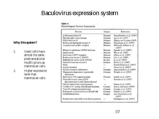 Baculovirus expression system Why this system? Insect cells have almost the same posttranslational modifications as mammalian cells Higher expression level than mammalian cells