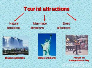 Natural Man-made Event attractions attractions attractions