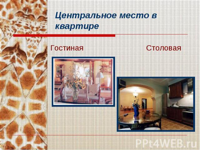 Гостиная Столовая Гостиная Столовая