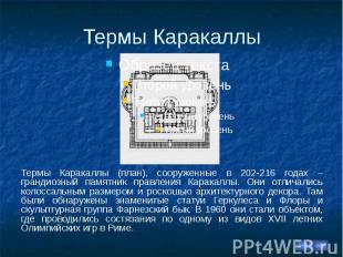 Термы Каракаллы Термы Каракаллы (план), сооруженные в 202-216 годах – грандиозны