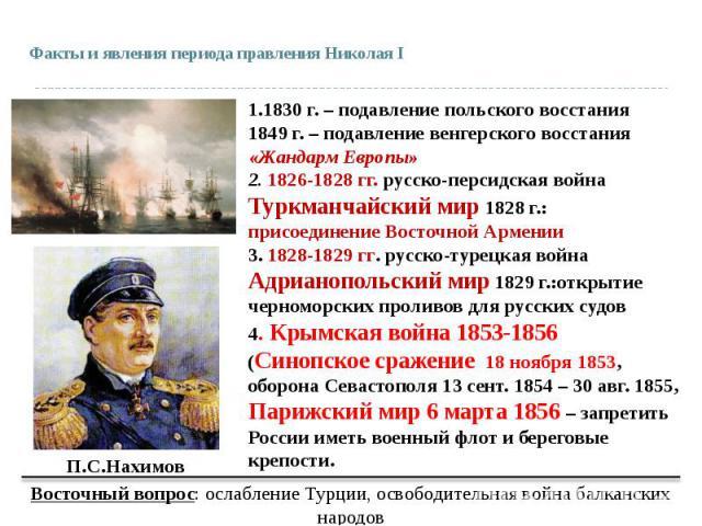 Факты и явления периода правления Николая I