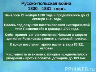 Русско-польская война 1830—1831 годов.