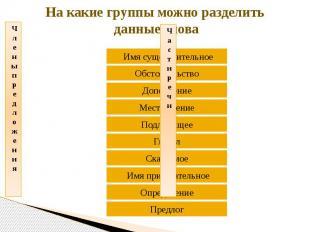 На какие группы можно разделить данные слова