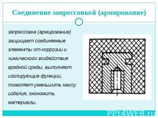 Соединение запрессовкой (армирование) запрессовка (армирование) защищает соединя