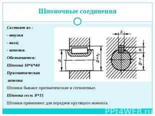 Шпоночные соединения Состоит из : - втулки - вала; - шпонки. Обозначается: Шпонк