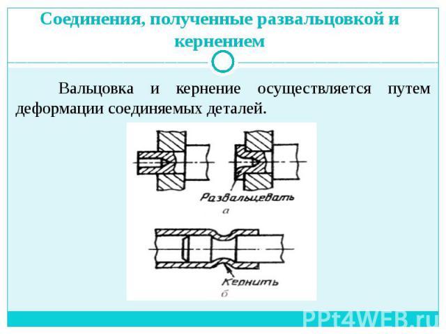 Соединения, полученные развальцовкой и кернением Вальцовка и кернение осуществляется путем деформации соединяемых деталей.
