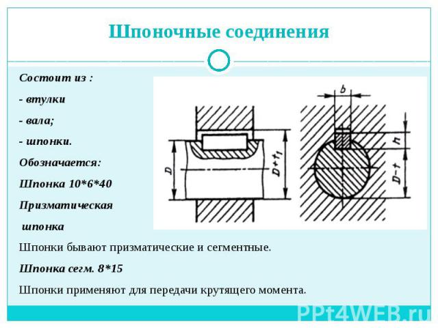 Шпоночные соединения Состоит из : - втулки - вала; - шпонки. Обозначается: Шпонка 10*6*40 Призматическая шпонка Шпонки бывают призматические и сегментные. Шпонка сегм. 8*15 Шпонки применяют для передачи крутящего момента.