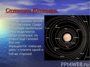 Спутники Юпитера. Юпитер окружён свитой из 14 спутников. Среди них четыре наибол