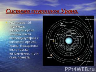 Система спутников Урана. Уран имеет 16 спутников, плоскости орбит которых почти