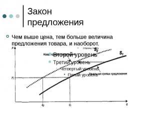 Закон предложения Чем выше цена, тем больше величина предложения товара, и наобо