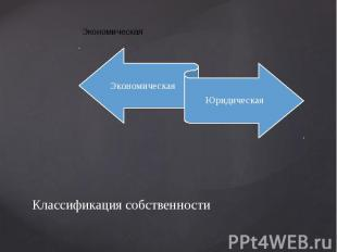 Классификация собственности