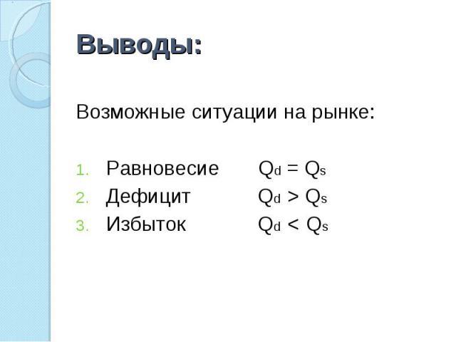 Возможные ситуации на рынке: Возможные ситуации на рынке: Равновесие Qd = Qs Дефицит Qd > Qs Избыток Qd < Qs