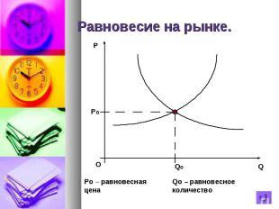 Равновесие на рынке.