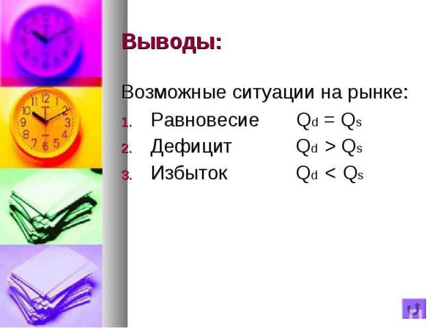 Выводы: Возможные ситуации на рынке: Равновесие Qd = Qs Дефицит Qd > Qs Избыток Qd < Qs