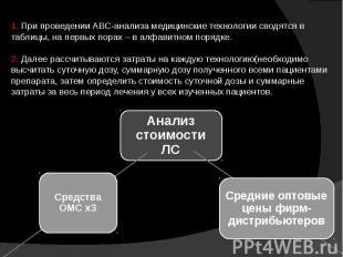 1. При проведении АВС-анализа медицинские технологии сводятся в таблицы, на перв