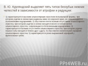 В. Ю. Курляндский выделяет пять типов беззубых нижних челюстей в зависимости от