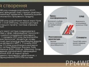 26 червня 1998 року команда розробників АСУП, об'єднана ідеєю принципово нової с