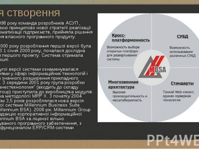 26 червня 1998 року команда розробників АСУП, об'єднана ідеєю принципово нової стратегії реалізації завдань автоматизації підприємств, прийняла рішення про створення власного програмного продукту. 26 червня 1998 року команда розробників АСУП, об'єдн…