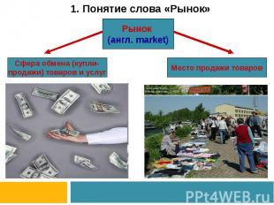 1. Понятие слова «Рынок»