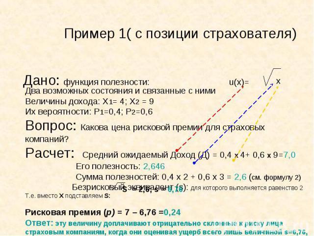 Дано: функция полезности: u(x)= Дано: функция полезности: u(x)=