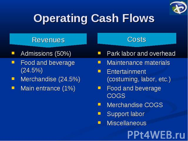 Operating Cash Flows Admissions (50%) Food and beverage (24.5%) Merchandise (24.5%) Main entrance (1%)