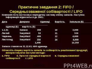 Практичне завдання 2: FIFO / Середньозваженої собівартості / LIFO Компанія Аста