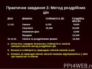 Практичне завдання 3: Метод роздрібних цін Дати Джерело Собівартість ($) Роздріб