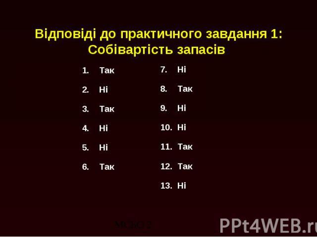 Відповіді до практичного завдання 1: Собівартість запасів 1. Так 2. Ні 3. Так 4. Ні 5. Ні 6. Так