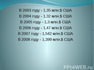 В 2003 году - 1,35 млн.$ США В 2003 году - 1,35 млн.$ США В 2004 году - 1,32 млн