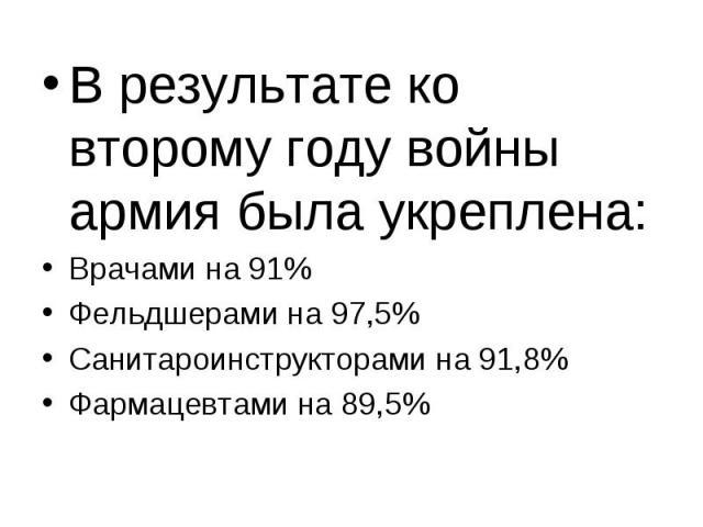 В результате ко второму году войны армия была укреплена: В результате ко второму году войны армия была укреплена: Врачами на 91% Фельдшерами на 97,5% Санитароинструкторами на 91,8% Фармацевтами на 89,5%
