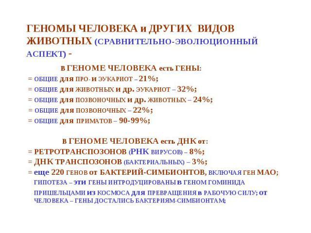 В ГЕНОМЕ ЧЕЛОВЕКА есть ГЕНЫ: В ГЕНОМЕ ЧЕЛОВЕКА есть ГЕНЫ: = ОБЩИЕ для ПРО- и ЭУКАРИОТ – 21%; = ОБЩИЕ для ЖИВОТНЫХ и др. ЭУКАРИОТ – 32%; = ОБЩИЕ для ПОЗВОНОЧНЫХ и др. ЖИВОТНЫХ – 24%; = ОБЩИЕ для ПОЗВОНОЧНЫХ – 22%; = ОБЩИЕ для ПРИМАТОВ – 90-99%; В ГЕН…