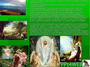 Бытие содержит два рассказа о сотворении Богом человека. В первом говорится лишь