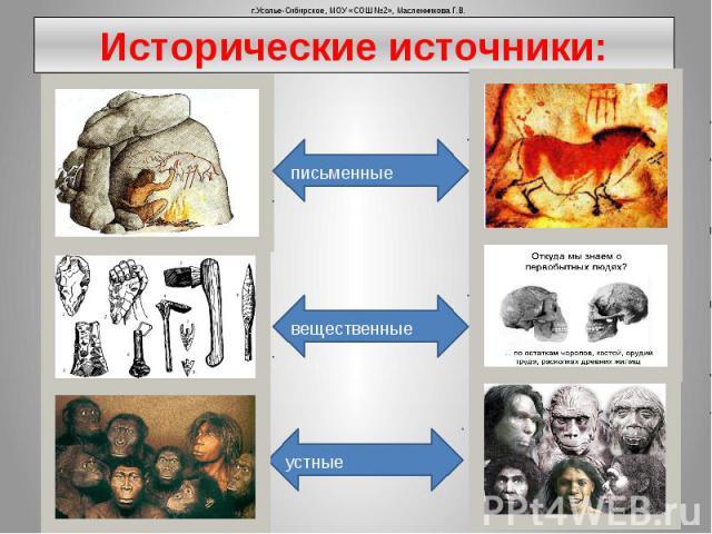 Исторические источники: