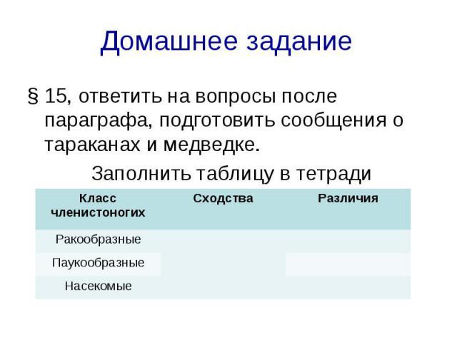 § 15, ответить на вопросы после параграфа, подготовить сообщения о тараканах и медведке. § 15, ответить на вопросы после параграфа, подготовить сообщения о тараканах и медведке. Заполнить таблицу в тетради