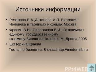 Резанова Е.А.,Антонова И.П. Биология. Человека в таблицах и схемах Москва Резано